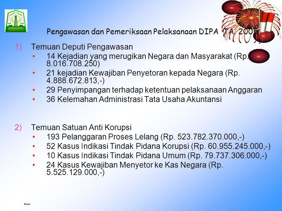 Laporan Pansus II DPR Aceh (Pelaksanaan Rehabilitasi & Rekonstruksi Aceh)