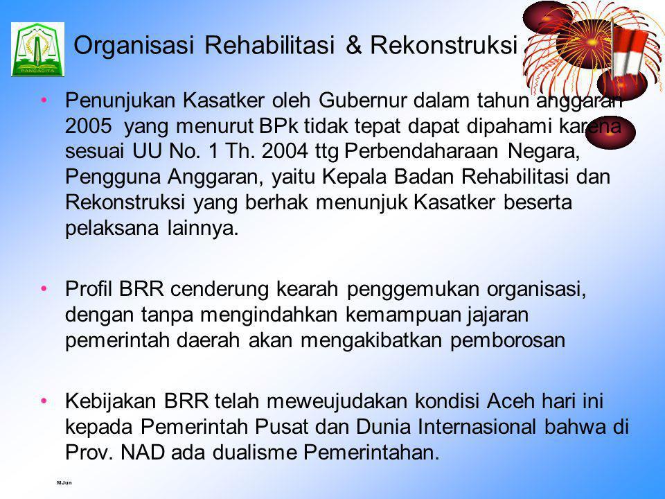 MJun Analisis Masalah Perencanaan Rehabilitasi & Rekonstruksi Sistem penanganan pekerjaan rehabilitasi dan rekonstruksi haruslah akurat dan baik.