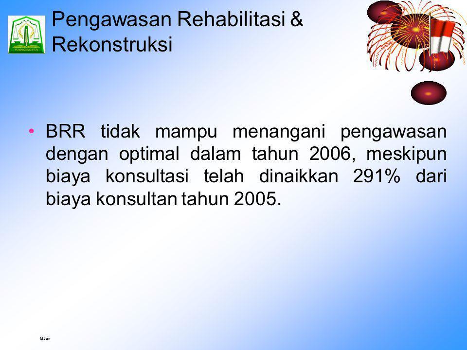 MJun Koordinasi Rehabilitasi & Rekonstruksi Koordinasi yang dibangun BRR dengan Lembaga Provinsi serta lembaga Kabupaten/Kota di lapangan sangat lemah