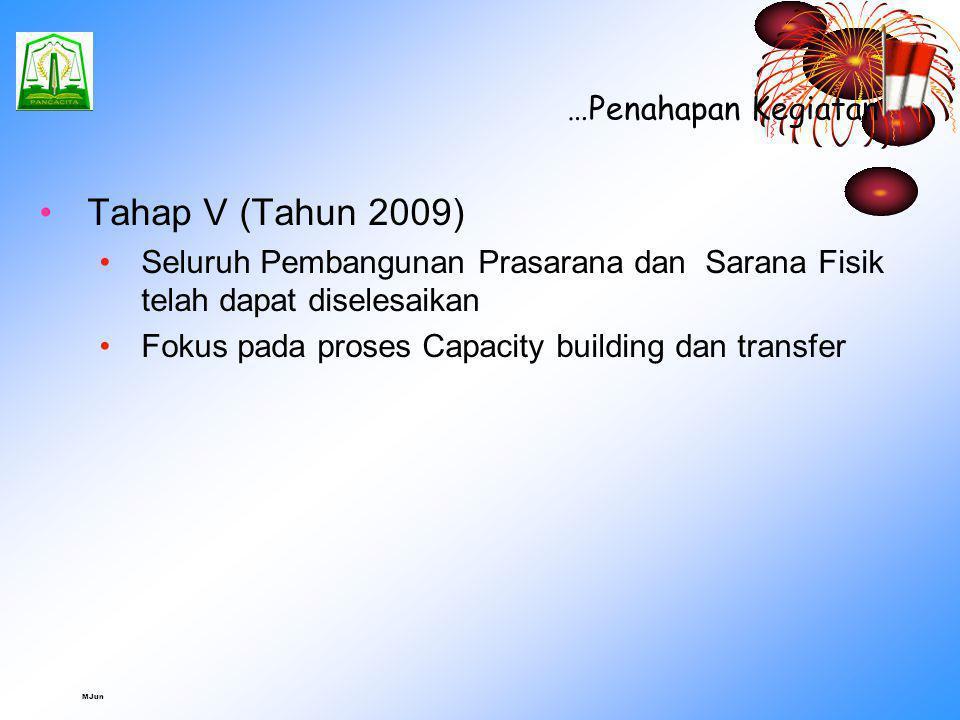 MJun …Tahapan Rehab n Rekons  Tahap III (Tahun 2007) Ditargetkan dapat dibangun seluruh kebutuhan rumah Pembangunan Infrastruktur Fisik serta Infrast