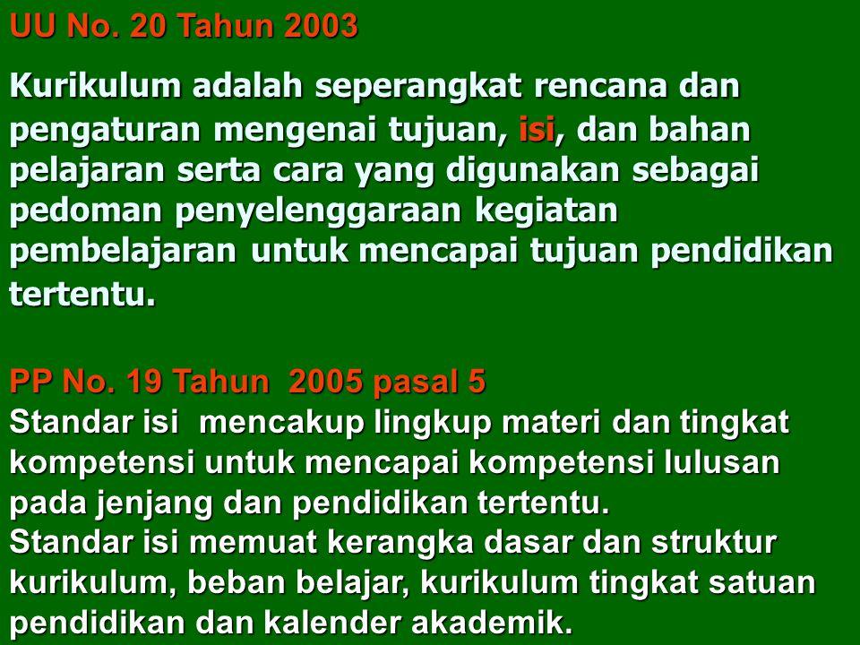 12-Jan-15 UU No. 20 Tahun 2003 Kurikulum adalah seperangkat rencana dan pengaturan mengenai tujuan, isi, dan bahan pelajaran serta cara yang digunakan