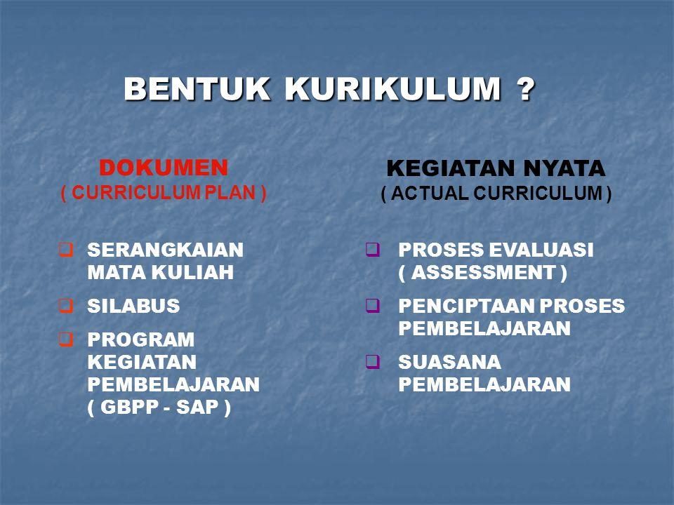 SSERANGKAIAN MATA KULIAH SSILABUS PPROGRAM KEGIATAN PEMBELAJARAN ( GBPP - SAP ) PPROSES EVALUASI ( ASSESSMENT ) PPENCIPTAAN PROSES PEMBELAJARAN SSUASANA PEMBELAJARAN DOKUMEN ( CURRICULUM PLAN ) KEGIATAN NYATA ( ACTUAL CURRICULUM ) BENTUK KURIKULUM ?