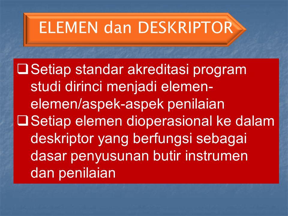 ELEMEN dan DESKRIPTOR  Setiap standar akreditasi program studi dirinci menjadi elemen- elemen/aspek-aspek penilaian  Setiap elemen dioperasional ke dalam deskriptor yang berfungsi sebagai dasar penyusunan butir instrumen dan penilaian