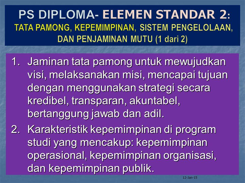 12-Jan-15 1.Jaminan tata pamong untuk mewujudkan visi, melaksanakan misi, mencapai tujuan dengan menggunakan strategi secara kredibel, transparan, aku