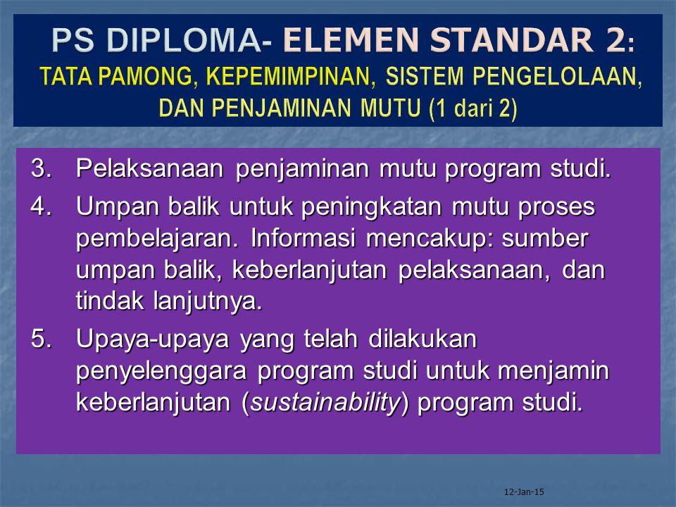 12-Jan-15 3.Pelaksanaan penjaminan mutu program studi. 4.Umpan balik untuk peningkatan mutu proses pembelajaran. Informasi mencakup: sumber umpan bali
