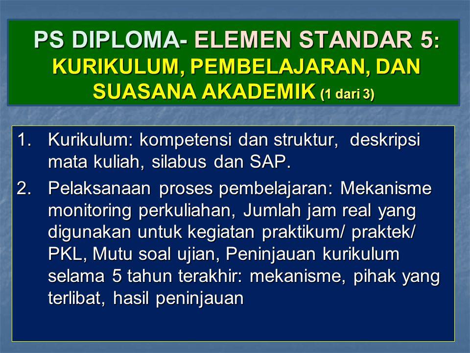 PS DIPLOMA- ELEMEN STANDAR 5 : KURIKULUM, PEMBELAJARAN, DAN SUASANA AKADEMIK (1 dari 3) PS DIPLOMA- ELEMEN STANDAR 5 : KURIKULUM, PEMBELAJARAN, DAN SUASANA AKADEMIK (1 dari 3) 1.Kurikulum: kompetensi dan struktur, deskripsi mata kuliah, silabus dan SAP.