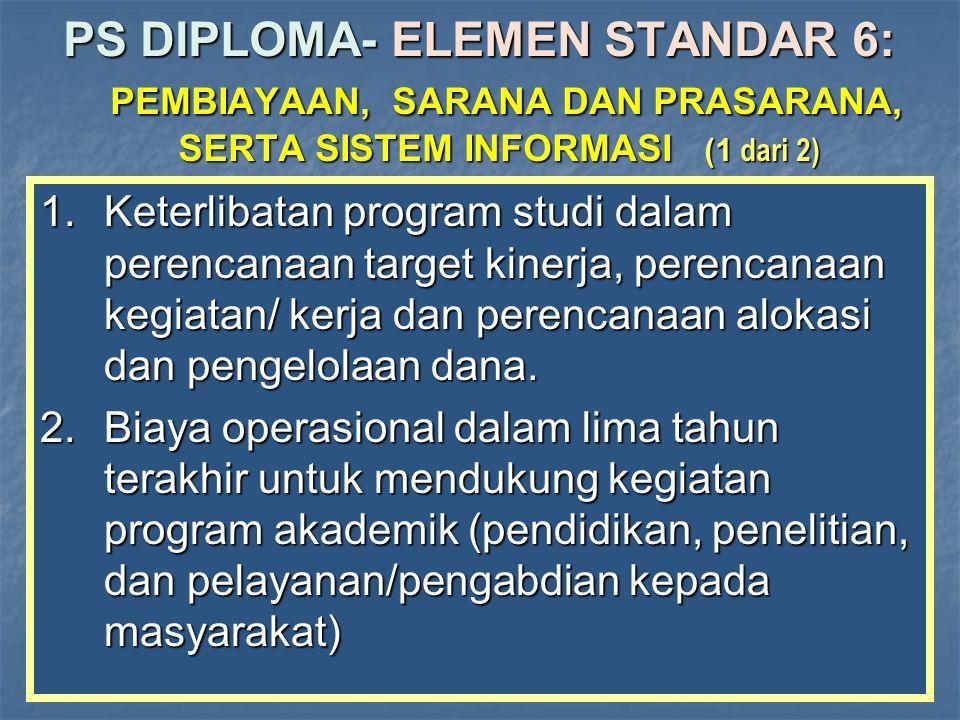 12-Jan-15 PS DIPLOMA- ELEMEN STANDAR 6: PEMBIAYAAN, SARANA DAN PRASARANA, SERTA SISTEM INFORMASI (1 dari 2) 1.Keterlibatan program studi dalam perenca