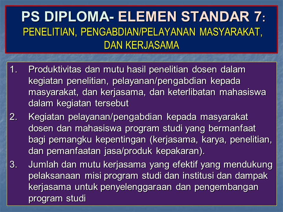12-Jan-15 PS DIPLOMA- ELEMEN STANDAR 7 : PENELITIAN, PENGABDIAN/PELAYANAN MASYARAKAT, DAN KERJASAMA PS DIPLOMA- ELEMEN STANDAR 7 : PENELITIAN, PENGABD