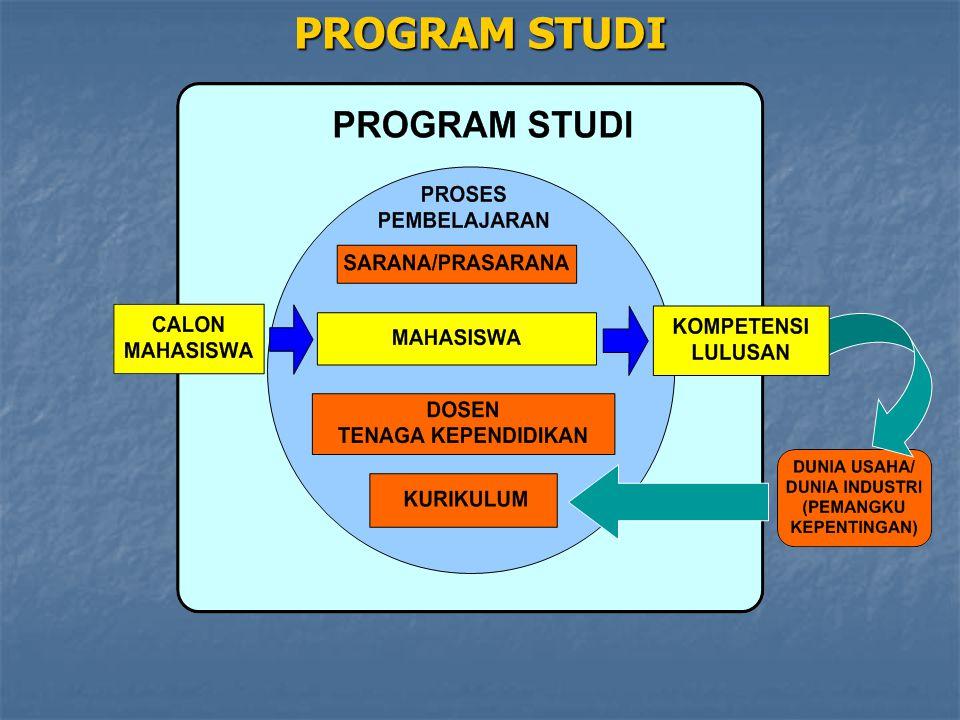 Tolok ukur yang digunakan sebagai dasar untuk mengukur dan menetapkan mutu serta kelayakan program studi dalam menyelenggarakan program- programnya.