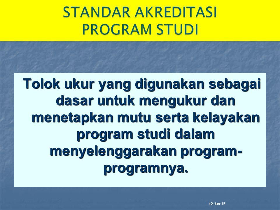 9 MANFAAT STANDAR AKREDITASI Untuk menjadi tolok ukur mutu input-process- output-outcome- impact penyelenggaraan pendidikan Program Studi Pengembangan program studi.