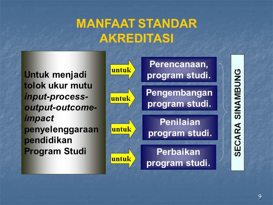 9 MANFAAT STANDAR AKREDITASI Untuk menjadi tolok ukur mutu input-process- output-outcome- impact penyelenggaraan pendidikan Program Studi Pengembangan