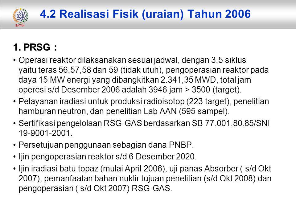 BATAN 4.2 Realisasi Fisik (uraian) Tahun 2006 1. PRSG : Operasi reaktor dilaksanakan sesuai jadwal, dengan 3,5 siklus yaitu teras 56,57,58 dan 59 (tid