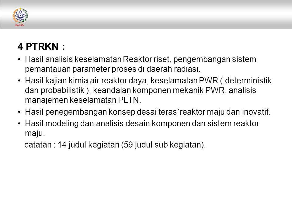 BATAN 4 PTRKN : Hasil analisis keselamatan Reaktor riset, pengembangan sistem pemantauan parameter proses di daerah radiasi. Hasil kajian kimia air re