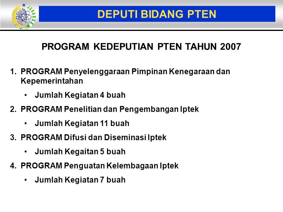 BATAN PROGRAM KEDEPUTIAN PTEN TAHUN 2007 1.PROGRAM Penyelenggaraan Pimpinan Kenegaraan dan Kepemerintahan Jumlah Kegiatan 4 buah 2.PROGRAM Penelitian