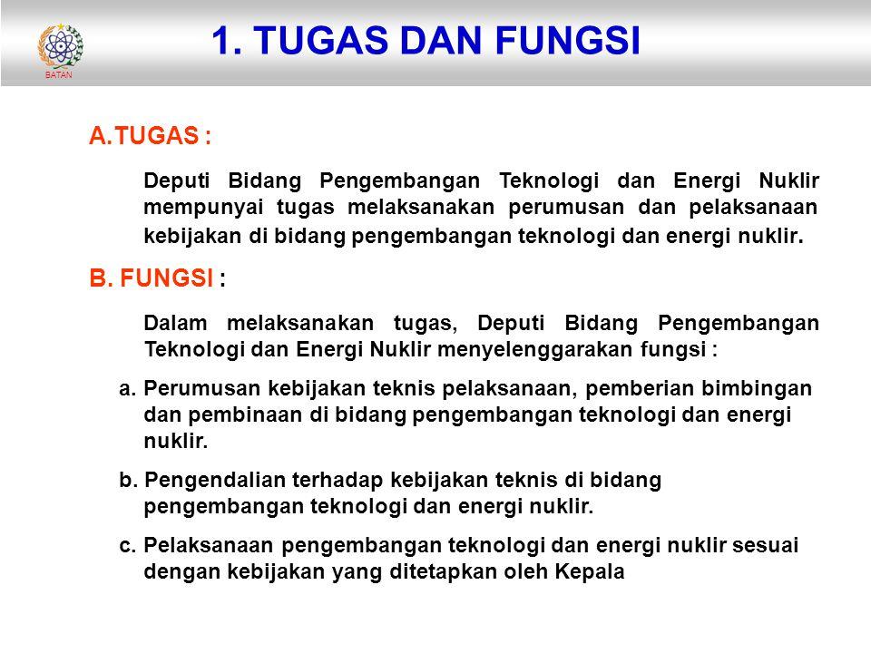 BATAN 1. TUGAS DAN FUNGSI A.TUGAS : Deputi Bidang Pengembangan Teknologi dan Energi Nuklir mempunyai tugas melaksanakan perumusan dan pelaksanaan kebi