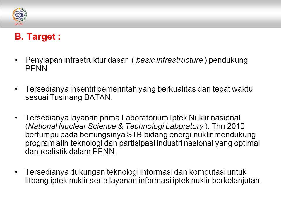 BATAN B. Target : Penyiapan infrastruktur dasar ( basic infrastructure ) pendukung PENN. Tersedianya insentif pemerintah yang berkualitas dan tepat wa