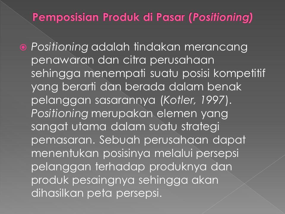  Positioning adalah tindakan merancang penawaran dan citra perusahaan sehingga menempati suatu posisi kompetitif yang berarti dan berada dalam benak