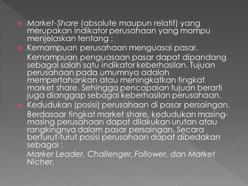  Market-Share (absolute maupun relatif) yang merupakan indikator perusahaan yang mampu menjelaskan tentang :  Kemampuan perusahaan menguasai pasar.