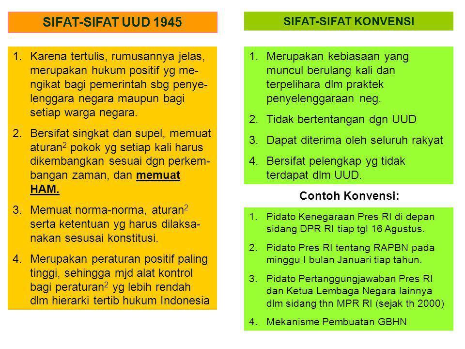Pengertian UUD 1945 Undang-Undang Dasar 1945 adalah keseluruhan naskah yang terdiri dari: (1) Pembukaan (yang terdiri atas 4 alenia: I-IV) (2) Batang Tubuh UUD'45, yang berisi pasal 1 s.d.