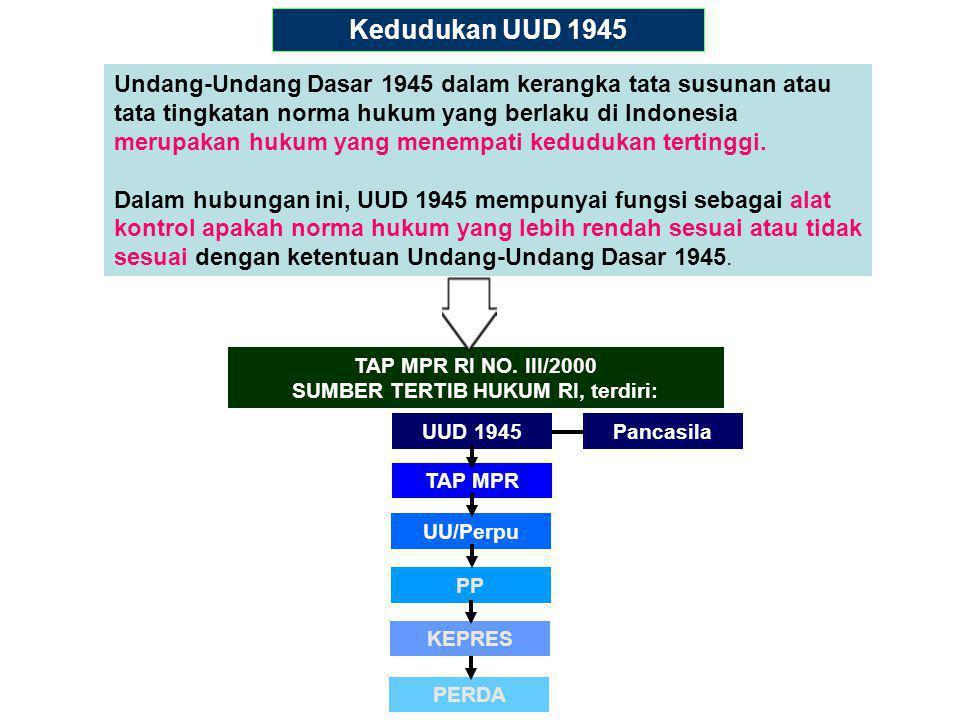 Undang-undang dasar 1945 beserta pokok-pokok pikiran yang terkandung dalam pembukaannya merupakan sumber hukum tertinggi dari hukum yang berlaku di Indonesia.