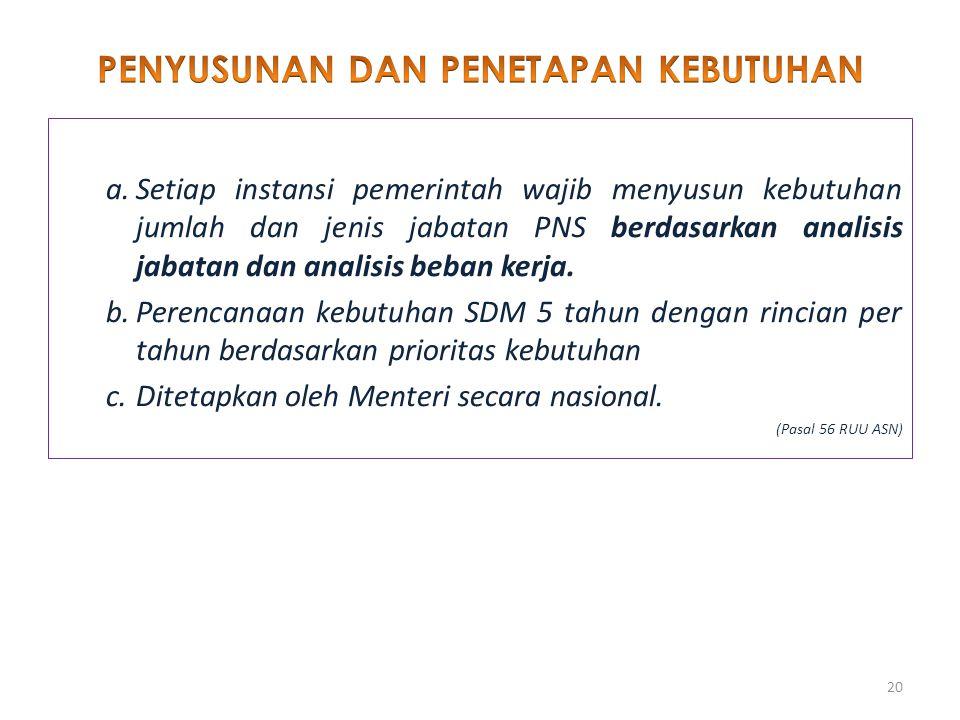a.Setiap instansi pemerintah wajib menyusun kebutuhan jumlah dan jenis jabatan PNS berdasarkan analisis jabatan dan analisis beban kerja. b.Perencanaa