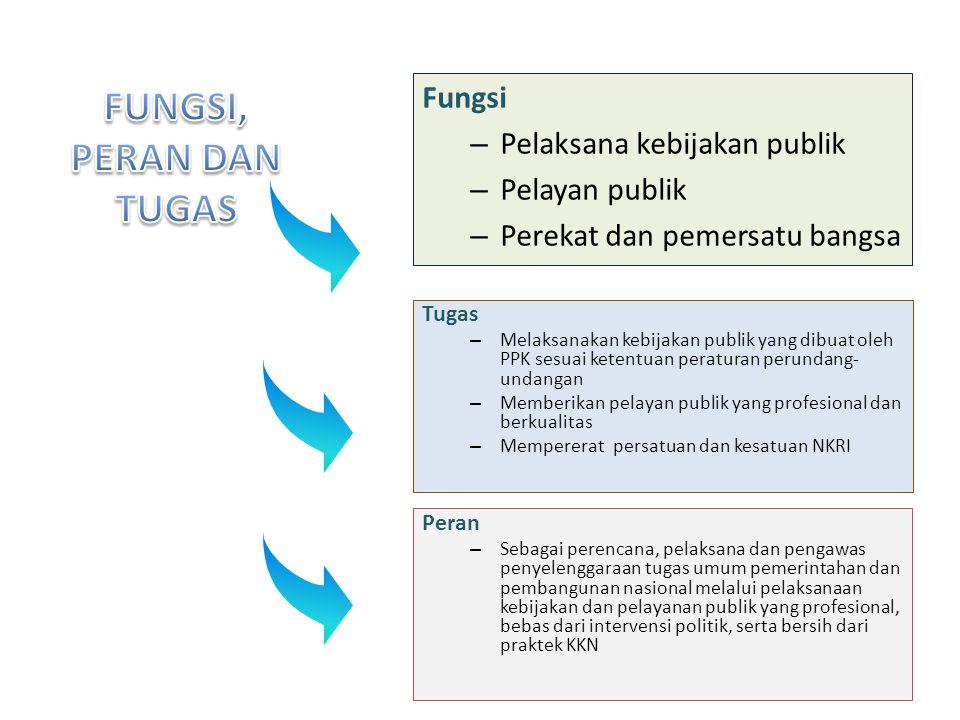 Fungsi – Pelaksana kebijakan publik – Pelayan publik – Perekat dan pemersatu bangsa Tugas – Melaksanakan kebijakan publik yang dibuat oleh PPK sesuai