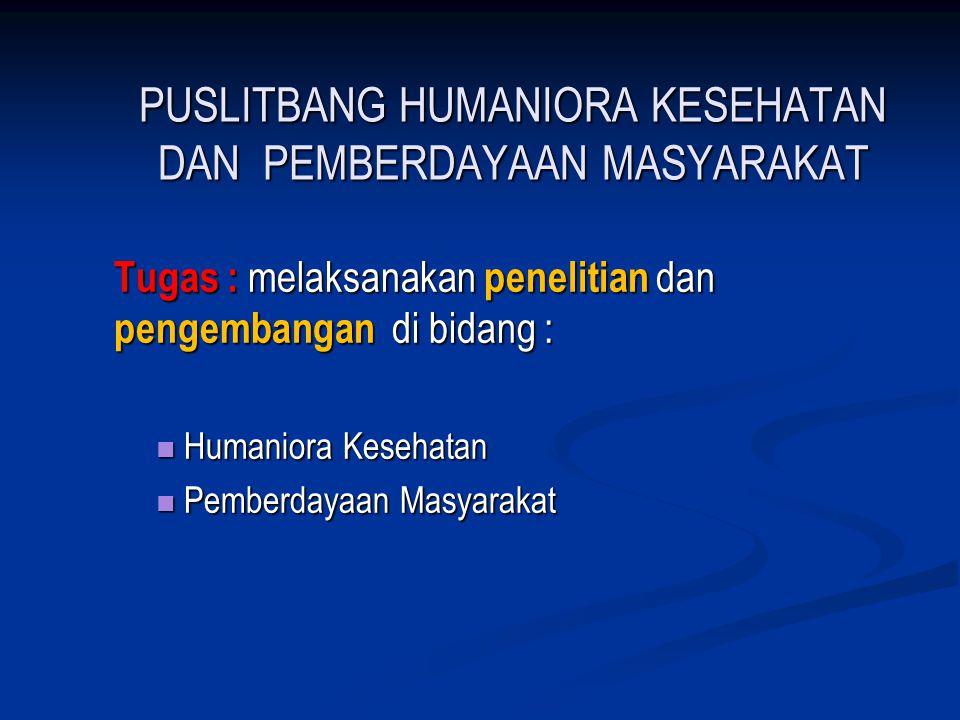 PUSLITBANG HUMANIORA KESEHATAN DAN PEMBERDAYAAN MASYARAKAT Tugas : melaksanakan penelitian, pengembangan dan penyusunan kebijakan teknis di bidang humaniora kesehatan dan pemberdayaan masyarakat.