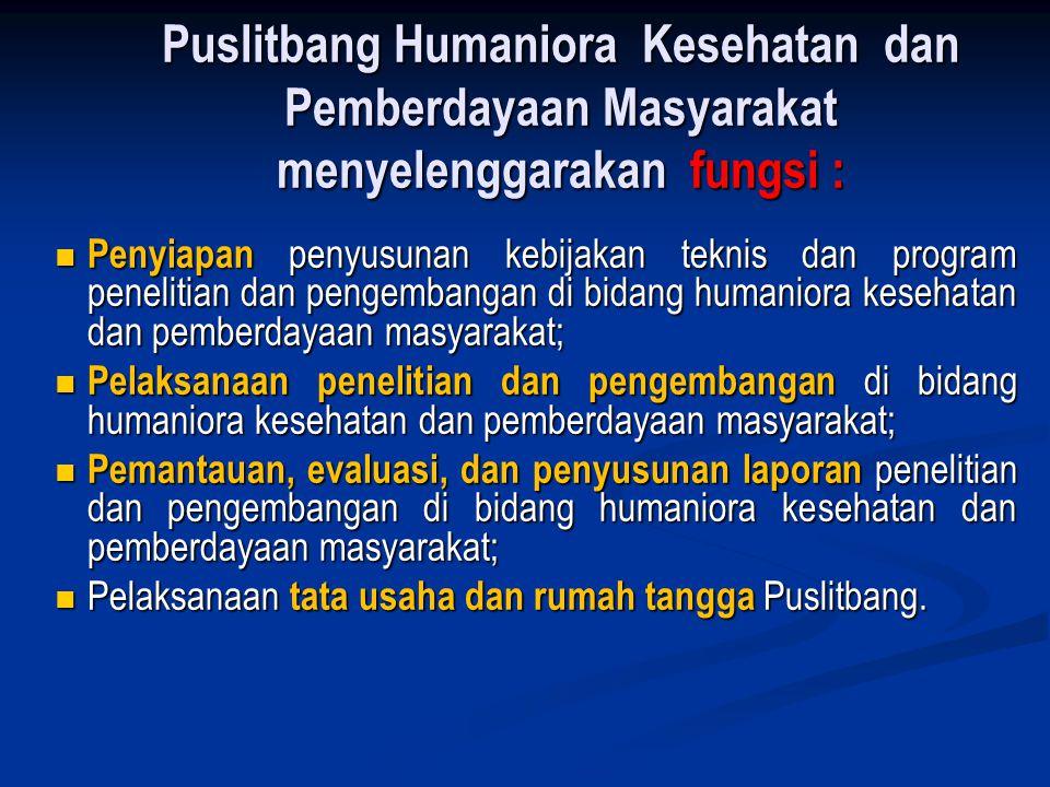 PUSLITBANG HUMANIORA KESEHATAN DAN PEMBERDAYAAN MASYARAKAT BAGIAN TATA USAHA BIDANG HUMANIORA DAN PEMBIAYAAN KESEHATAN BIDANG PEMBERDAYAAN MASYARAKAT SUB BAG PKS SUB BAG KEU, KEPEG, UMUM SUB BID PEMBIAYAAN KESEHATAN SUB BID HUMANIORA KESEHATAN SUB BID PROMOSI DAN PEMBERDAYAAN MASYARAKAT SUB BID KESEHATAN MATRA