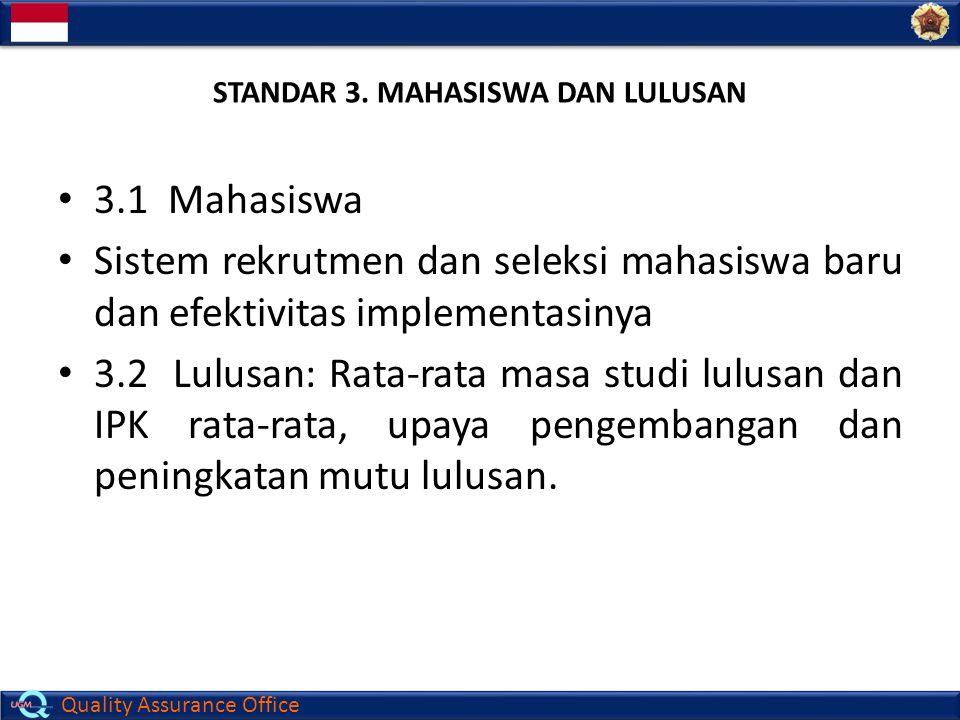 Quality Assurance Office STANDAR 3. MAHASISWA DAN LULUSAN 3.1 Mahasiswa Sistem rekrutmen dan seleksi mahasiswa baru dan efektivitas implementasinya 3.