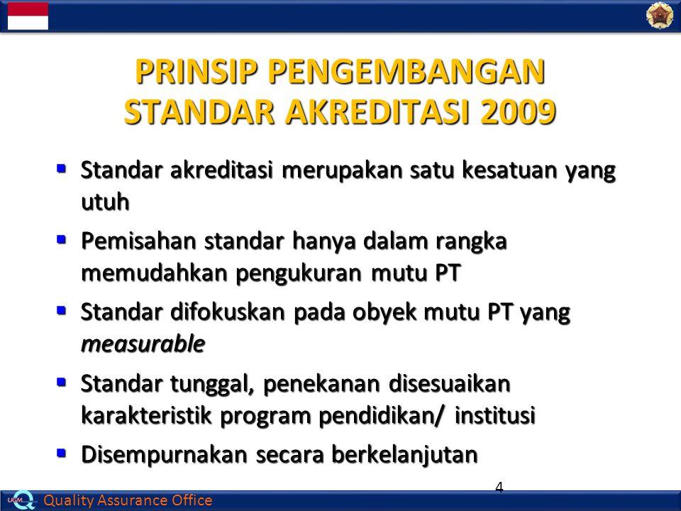 Quality Assurance Office PRINSIP PENGEMBANGAN STANDAR AKREDITASI 2009  Standar akreditasi merupakan satu kesatuan yang utuh  Pemisahan standar hanya