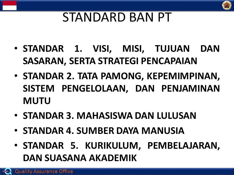 Quality Assurance Office STANDARD BAN PT STANDAR 1. VISI, MISI, TUJUAN DAN SASARAN, SERTA STRATEGI PENCAPAIAN STANDAR 2. TATA PAMONG, KEPEMIMPINAN, SI
