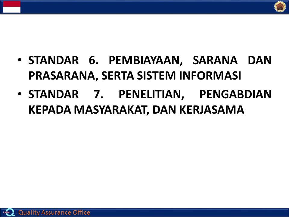 Quality Assurance Office STANDAR 6. PEMBIAYAAN, SARANA DAN PRASARANA, SERTA SISTEM INFORMASI STANDAR 7. PENELITIAN, PENGABDIAN KEPADA MASYARAKAT, DAN