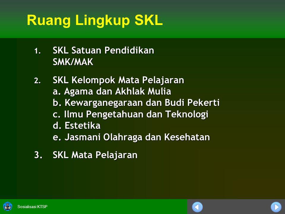 Sosialisasi KTSP SKL SMK 1.1.