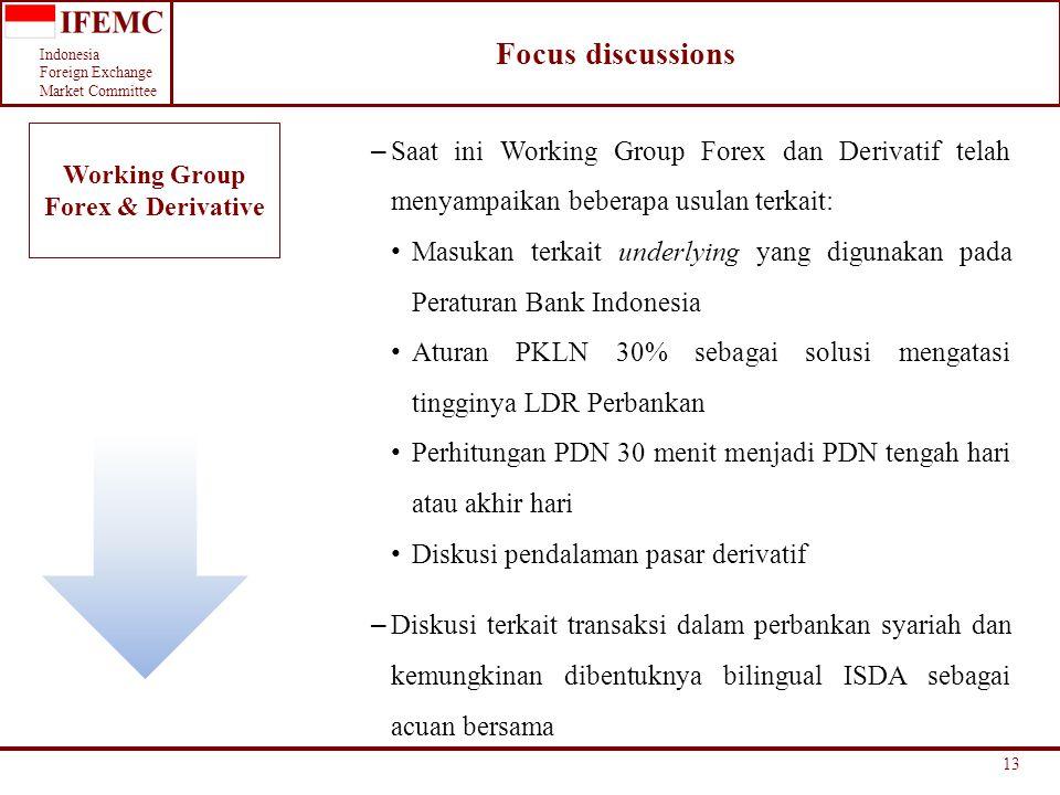 Indonesia Foreign Exchange Market Committee – Saat ini Working Group Forex dan Derivatif telah menyampaikan beberapa usulan terkait: Masukan terkait u