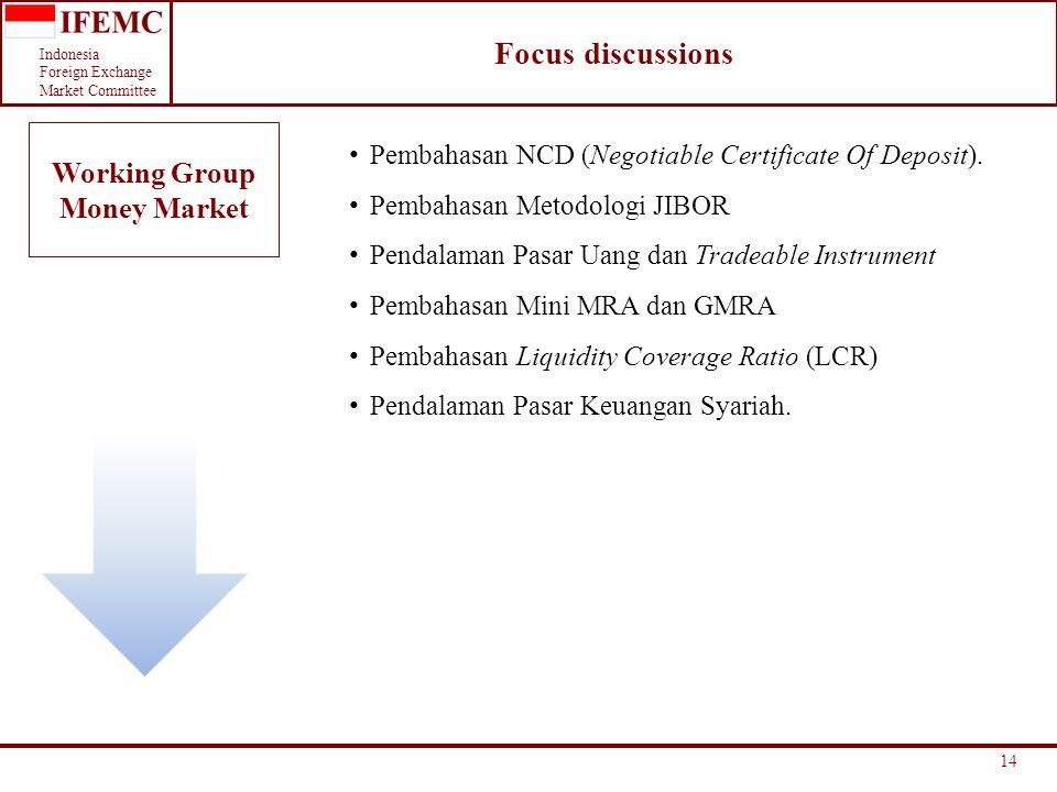 Indonesia Foreign Exchange Market Committee Pembahasan NCD (Negotiable Certificate Of Deposit). Pembahasan Metodologi JIBOR Pendalaman Pasar Uang dan