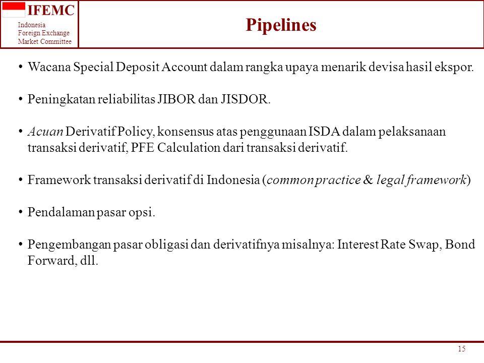 Indonesia Foreign Exchange Market Committee Wacana Special Deposit Account dalam rangka upaya menarik devisa hasil ekspor. Peningkatan reliabilitas JI