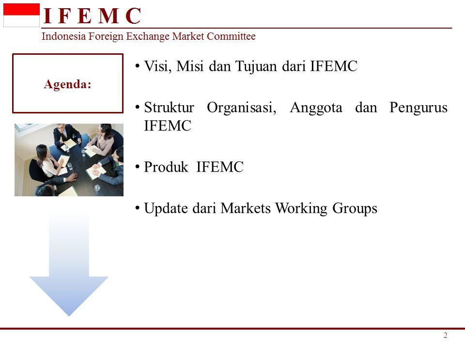 Indonesia Foreign Exchange Market Committee VISI Membangun pasar keuangan di Indonesia yang kredibel, tahan (resilient), stabilitasnya terjaga, terus berkembang dan kondusif untuk pembangunan ekonomi nasional, serta mampu bersaing di pasar internasional.