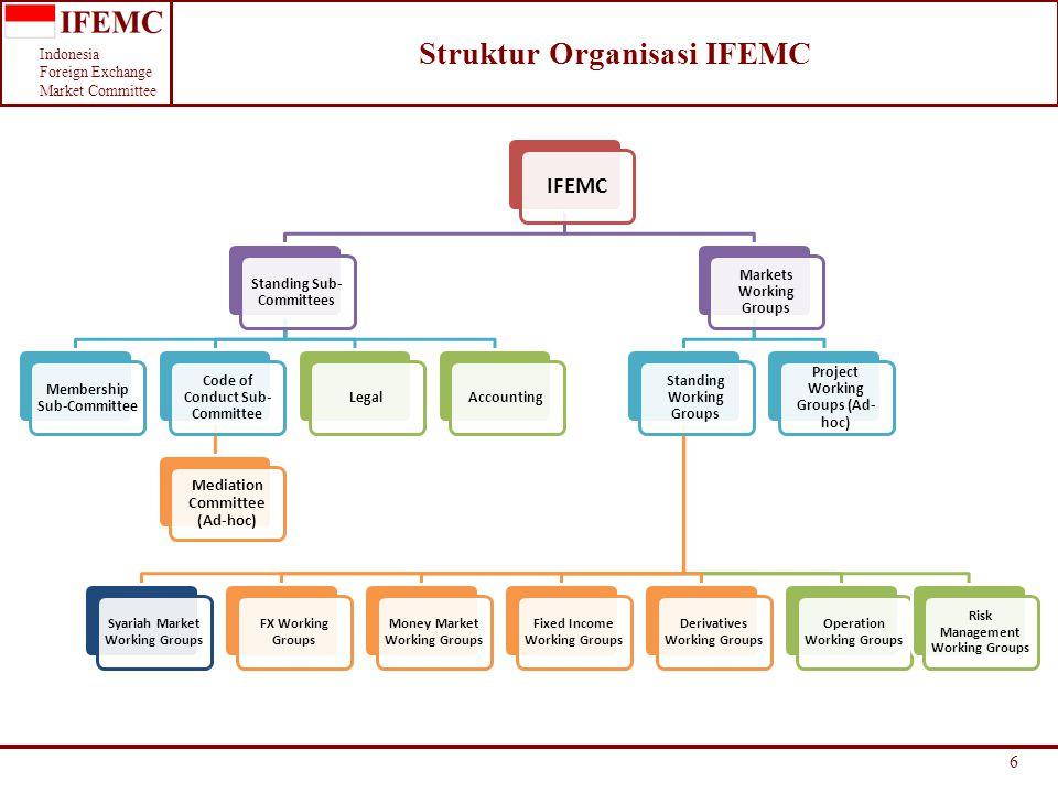Indonesia Foreign Exchange Market Committee Struktur Organisasi IFEMC 7 Panji Irawan (Bank Mandiri) Ketua IFEMC Standing Sub- Committees Nanang Hendarsah (BI) Membership Sub- Committee Wiwig W.