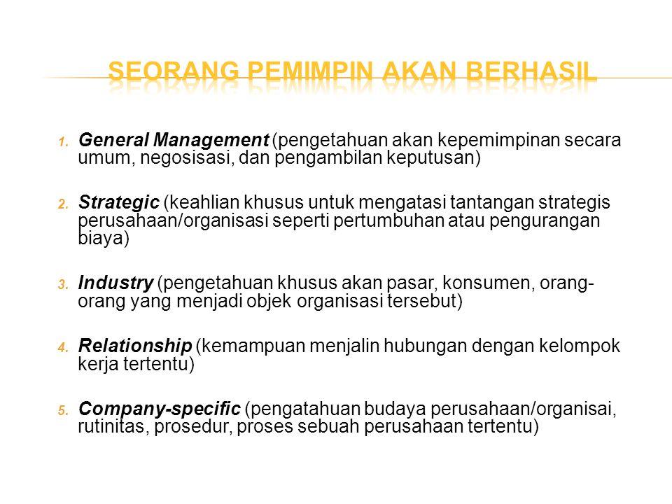 1. General Management (pengetahuan akan kepemimpinan secara umum, negosisasi, dan pengambilan keputusan) 2. Strategic (keahlian khusus untuk mengatasi