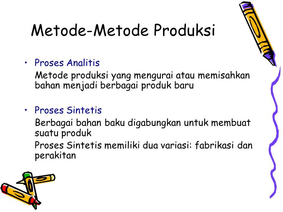 Metode-Metode Produksi Proses Analitis Metode produksi yang mengurai atau memisahkan bahan menjadi berbagai produk baru Proses Sintetis Berbagai bahan