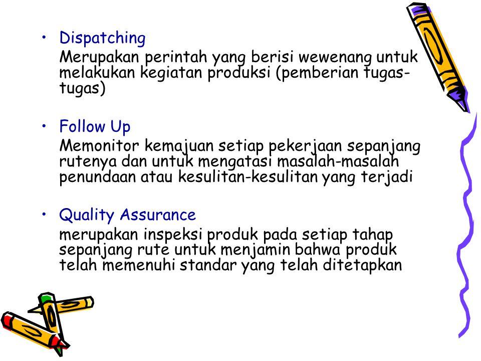 Dispatching Merupakan perintah yang berisi wewenang untuk melakukan kegiatan produksi (pemberian tugas- tugas) Follow Up Memonitor kemajuan setiap pek