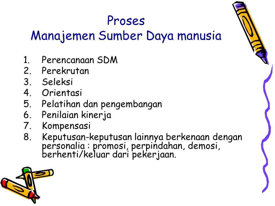 Proses Manajemen Sumber Daya manusia 1.Perencanaan SDM 2.Perekrutan 3.Seleksi 4.Orientasi 5.Pelatihan dan pengembangan 6.Penilaian kinerja 7.Kompensas