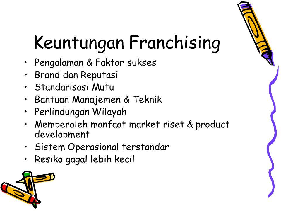 Keuntungan Franchising Pengalaman & Faktor sukses Brand dan Reputasi Standarisasi Mutu Bantuan Manajemen & Teknik Perlindungan Wilayah Memperoleh manf
