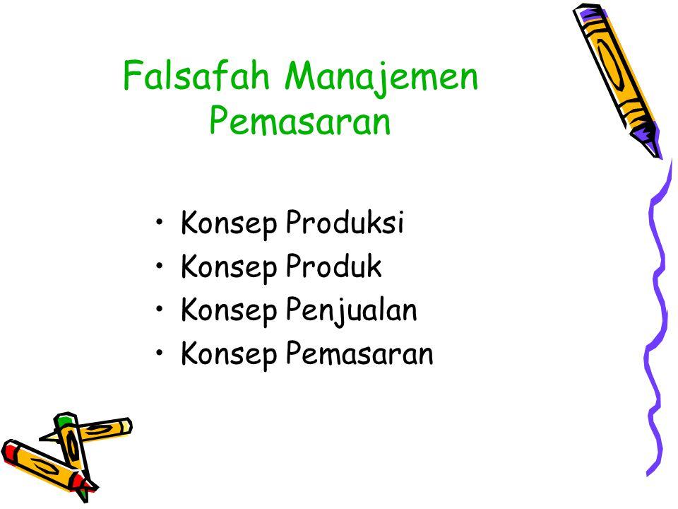 Falsafah Manajemen Pemasaran Konsep Produksi Konsep Produk Konsep Penjualan Konsep Pemasaran