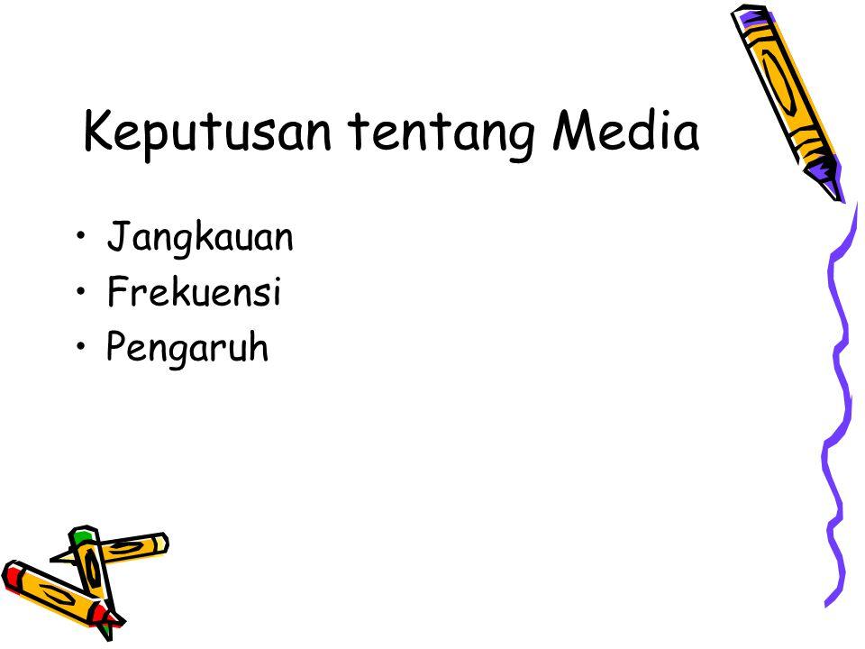 Keputusan tentang Media Jangkauan Frekuensi Pengaruh