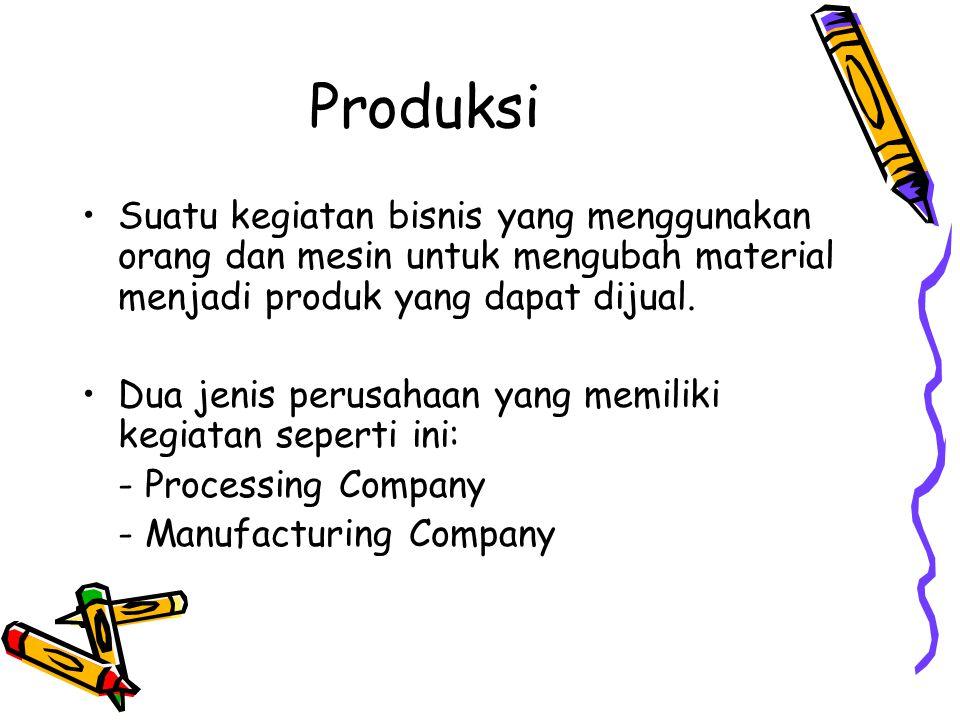 Produksi Suatu kegiatan bisnis yang menggunakan orang dan mesin untuk mengubah material menjadi produk yang dapat dijual. Dua jenis perusahaan yang me
