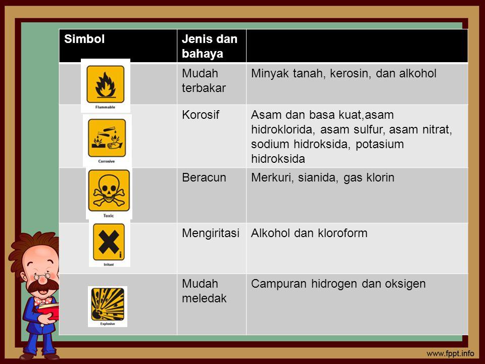 SimbolJenis dan bahaya Mudah terbakar Minyak tanah, kerosin, dan alkohol KorosifAsam dan basa kuat,asam hidroklorida, asam sulfur, asam nitrat, sodium