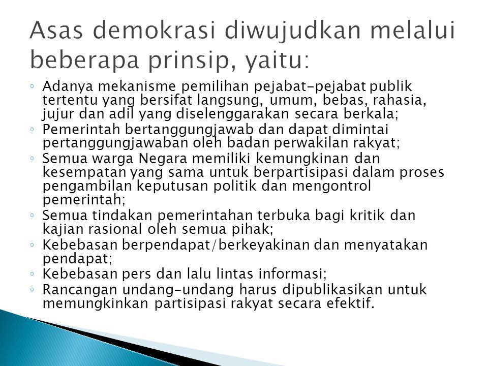  Pemerintahan > Pemerintah + Rakyat > Demokrasi  Demokrasi > Dari Rakyat, Oleh Rakyat, Untuk Rakyat  Rakyat > Berhak turut menentukan nasibnya, nasib negara dan bangsanya, berhak turut menentukan kebijakan
