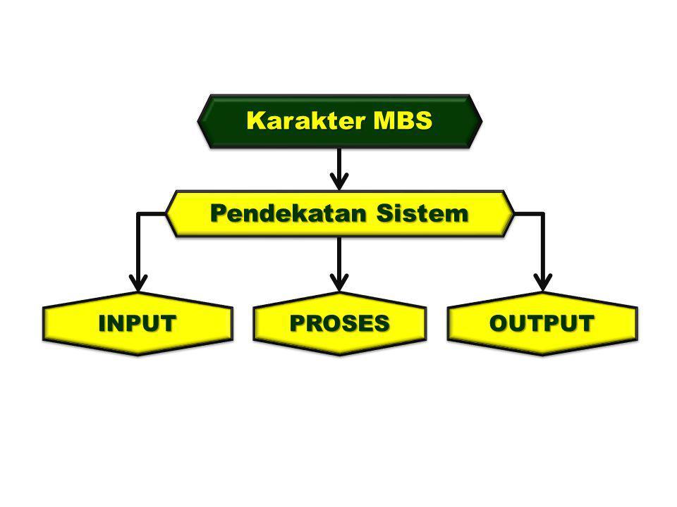 Karakter MBS Pendekatan Sistem OUTPUTOUTPUT PROSESPROSES INPUTINPUT
