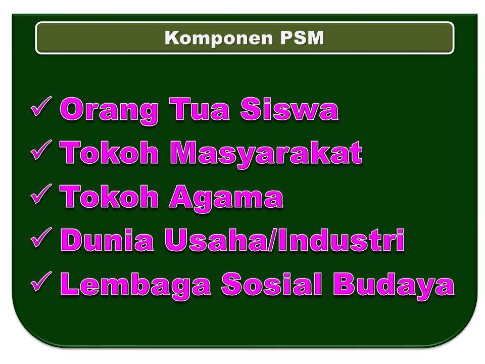 Komponen PSM